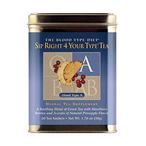 Sip Right 4 Your Type Tea A